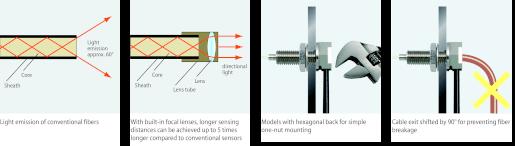 سنسور فیبر نوری E32 Longer distance امرن omron